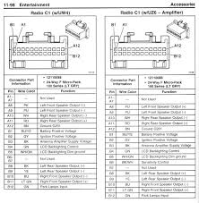 gm wiring harness diagram radio gm wiring diagrams online