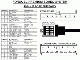 2000 ford mustang fuse box diagram 94 04 mustangs mustang fuse wiring diagrams mustang mach 460 clip image007