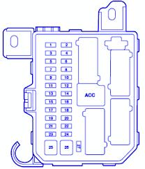mazda b4000 2002 fuse box block circuit breaker diagram carfusebox mazda 626 es 2002 passenger compartment fuse box block circuit breaker diagram