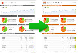 Customizing SEO reports in SEO PowerSuite