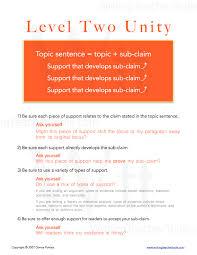 academic writing basics writing teacher tools l2 unitywm