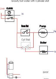 gravity hot water pumped heating gravity h w wiring diagram