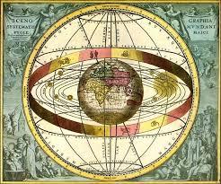 Resultado de imagen de El sistema de ruedas de Ptolomeo