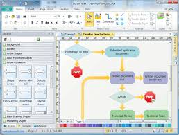 flowchart software   create flowchart quickly and easily