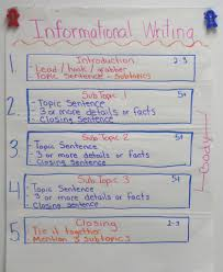 informational writing anchor chart help students organize their how to create a