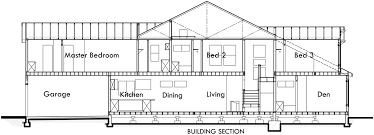 Narrow Lot House Plans  House Plans With Rear Garage  House side elevation view for Narrow lot house plans  house plans   rear garage