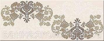 Купить <b>Панно</b> керамическое <b>Azori Amati</b> Modern 50,5*20,1 по ...