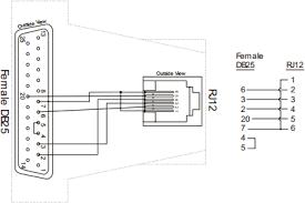 rj to rj wiring diagram rj image wiring diagram rj12 wiring diagram rj12 auto wiring diagram schematic on rj45 to rj12 wiring diagram