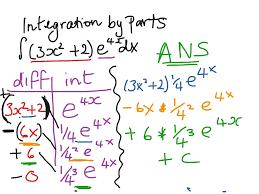 tabular integration integration by parts tabular method