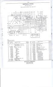 anybody got a wiring diagram for hyster s 150 a 1986 many thanks