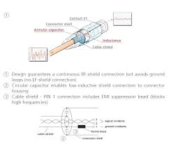 xlr cable wiring diagram similiar cable diagram keywords xlr mic cable wiring diagram wirdig xlr mic cable wiring diagram on xlr microphone wiring diagram