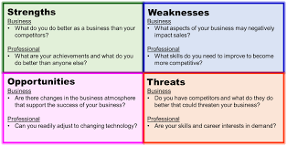 stacyannramdial comparison of a business and personal swot analysis