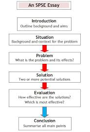 problem solution essays   essay serviceproblem solution essays