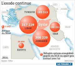 """Résultat de recherche d'images pour """"refugies syriens"""""""