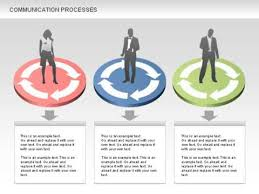 communication cycle process diagram for powerpoint by    communication cycle process diagram for powerpoint by poweredtemplate com