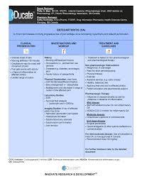 educate osteoarthritis oa overview definition etiology epidemiology pathophysiology clinical presentation