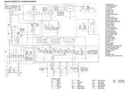 yamaha g golf cart wiring diagram yamaha g1 golf cart wiring diagram wiring diagram electric golf cart wiring diagram diagrams