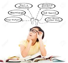 career plan images stock pictures royalty career plan career plan confused student girl thinking about future career plan
