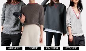 Свитшот, <b>свитер</b>, лонгслив, <b>толстовка</b>, худи, <b>джемпер</b>, пуловер ...