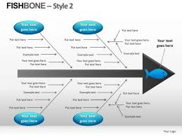 fishbone diagram templates for powerpoint ppt   powerpoint templates    fishbone diagram templates for powerpoint ppt  fishbone diagram templates for powerpoint ppt    fishbone diagram templates for powerpoint ppt