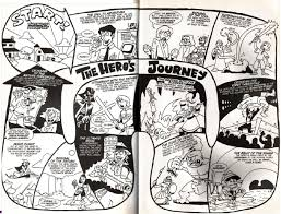 joseph campbell s the hero s journey materials joseph campbell s hero s journey