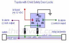 Toyota Child Safety Door Lock System