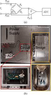 AVC1 H.264 CODEC DOWNLOAD