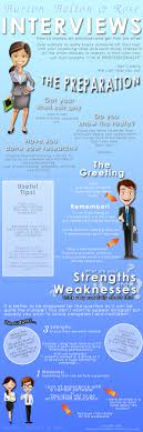 interview advice burton bolton rose interview infographic