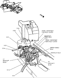 cadillac deville wiring diagram solidfonts 2000 cadillac escalade fuse box diagram automotive wiring