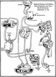 harley wiring diagrams & need wiring diagram for harley davidson on simple chopper wiring diagram