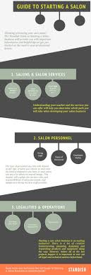 best ideas about hair and nail salon salon logo are you thinking of starting your own salon this infographic will provide you important