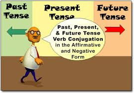 to be, auxiliary verb exercises,soal tenses simple present tense