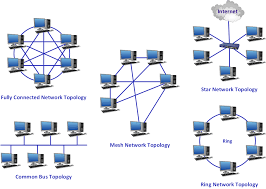 collection network topology diagram example pictures   diagramsimages of network topology diagrams diagrams