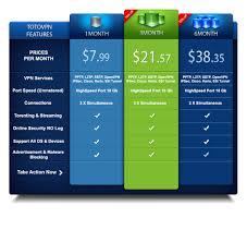 toto vpn provide best vpn software signup vpn account sign up for vpn account 9996