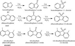 Image result for sulfur compounds