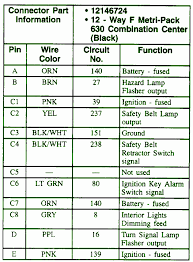 chevy s fuse diagram wiring diagrams online