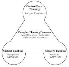 Social Media vs Critical Thinking   menpros com