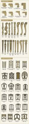 styles of furniture httpwwwchicagoappraiserscomantique furniture antique chair styles furniture e2