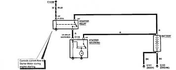 1995 ford f150 starter solenoid wiring diagram 1995 1991 ford f150 starter solenoid wiring 1991 automotive wiring on 1995 ford f150 starter solenoid wiring