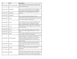 how to write a business plan essay   essay topicsbusiness plan example essay samples  how to write