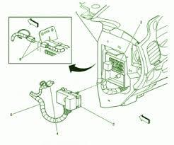 2001 suburban fuse box manual 2000 impala fuse box diagram 2000 image wiring diagram fuse box chevrolet impala left instrument panel