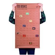 <b>Постер</b> «<b>100</b> блюд, которые нужно попробовать в жизни»