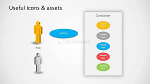 use case diagram for powerpoint   useful elements   slidemodelsoftware ppt template user case diagram elements