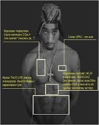 <b>Татуировки</b> Тупака - Фан-сайт про 2Pac | Тупак Шакур