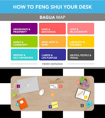 feng shui home office colors 1000 images about feng shui on pinterest feng shui feng shui bringing feng shui office