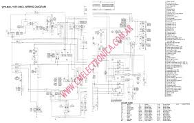 07 r1 wiring diagram 2006 yamaha r1 headlight wiring diagram images wiring diagram 2006 yamaha r6 wiring diagram diagrams for