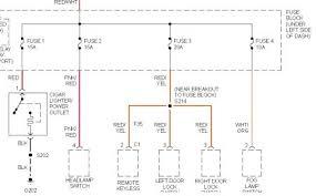 wiring diagram dodge neon 2000 wiring wiring diagrams online