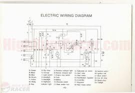 taotao 50cc scooter wiring diagram images 2012 taotao 49cc wiring diagram likewise honda rebel on taotao 125 atv