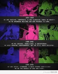Culture War Correspondence: Disney Movies and Gender Roles ... via Relatably.com