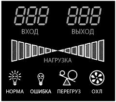 <b>Стабилизаторы</b> напольные <b>RS</b>-1 500-12000
